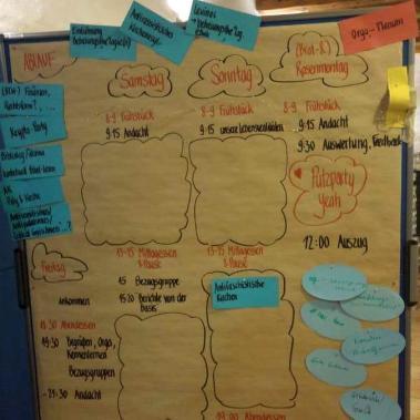 Rahmen & Plan